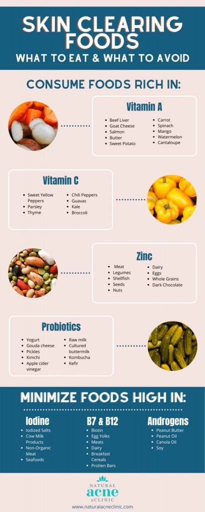 Skin Clearing Foods